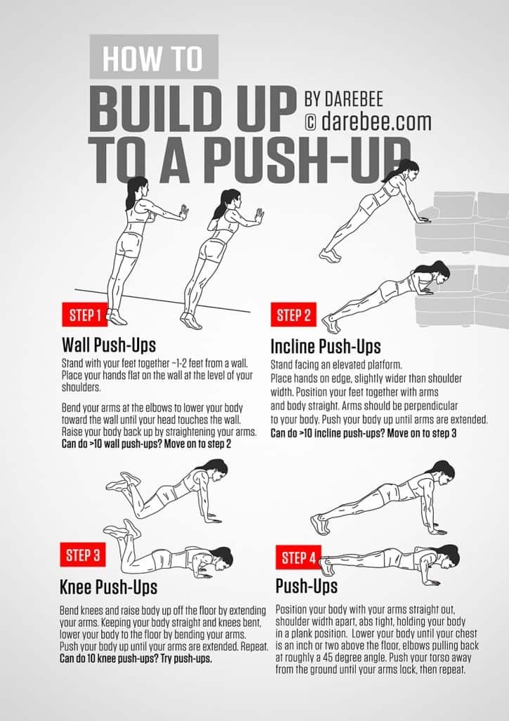 pushup-buildup-guide
