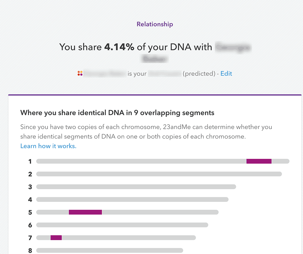 AncestryDNA Vs. 23AndMe: I Took 2 DNA Tests So You Can Pick the Right One for You 20