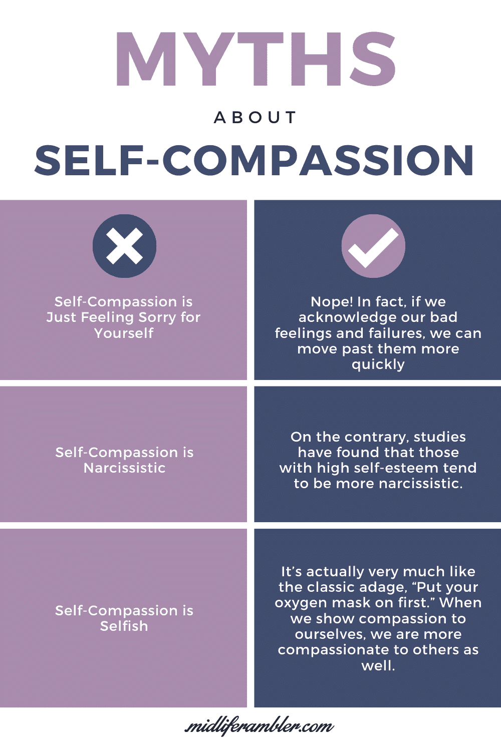 Myths about self-compassion