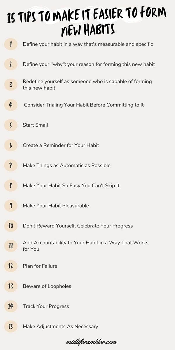 Chart listing the 15 tips to more easily form new habits