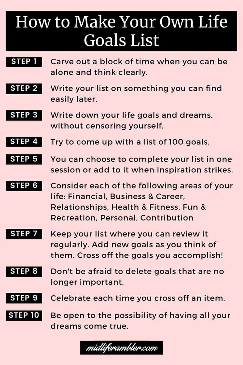 Steps to Make Your Own Life Goal List