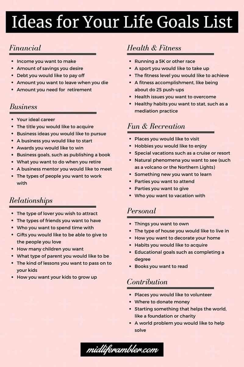 List of ideas for your life goals list
